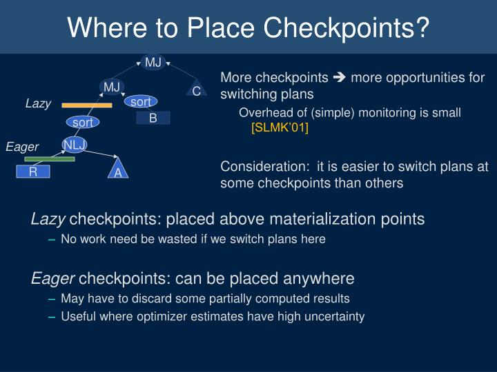 Where to Place Checkpoints?