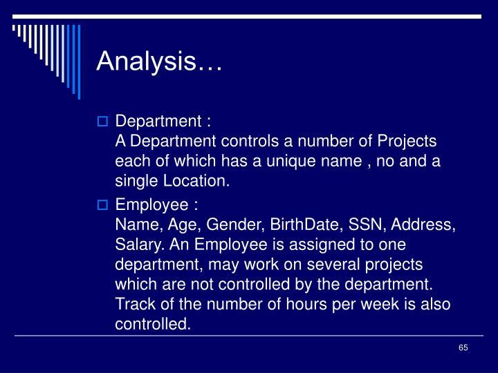 Analysis…