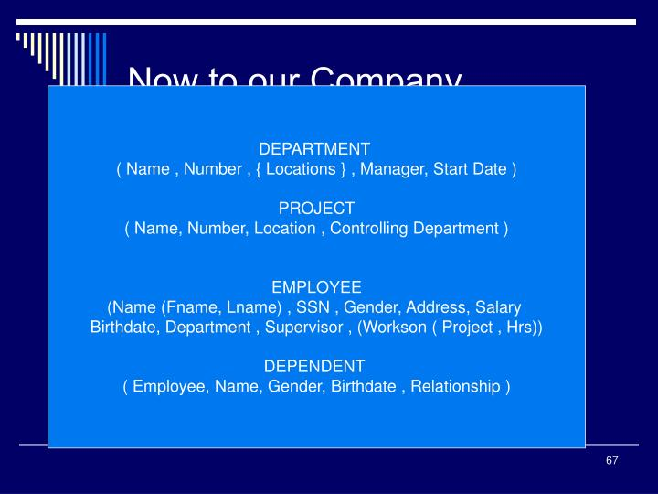 Now to our Company…