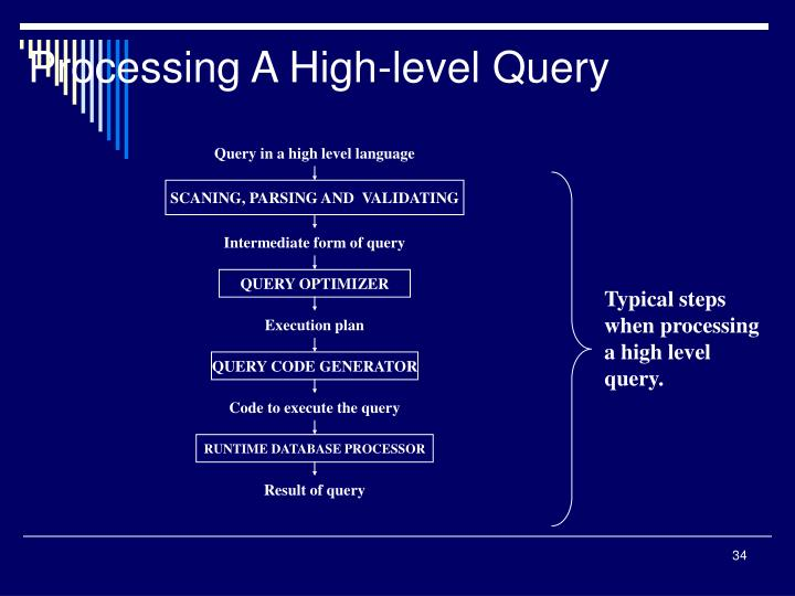 Query in a high level language