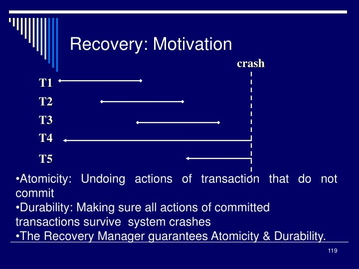 Recovery: Motivation