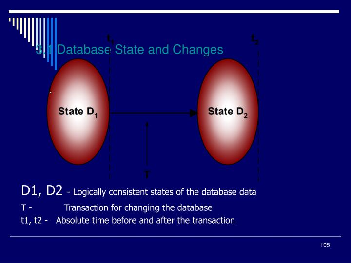 3.1 Database State and Changes