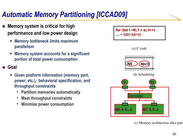 Automatic Memory Partitioning [ICCAD09]