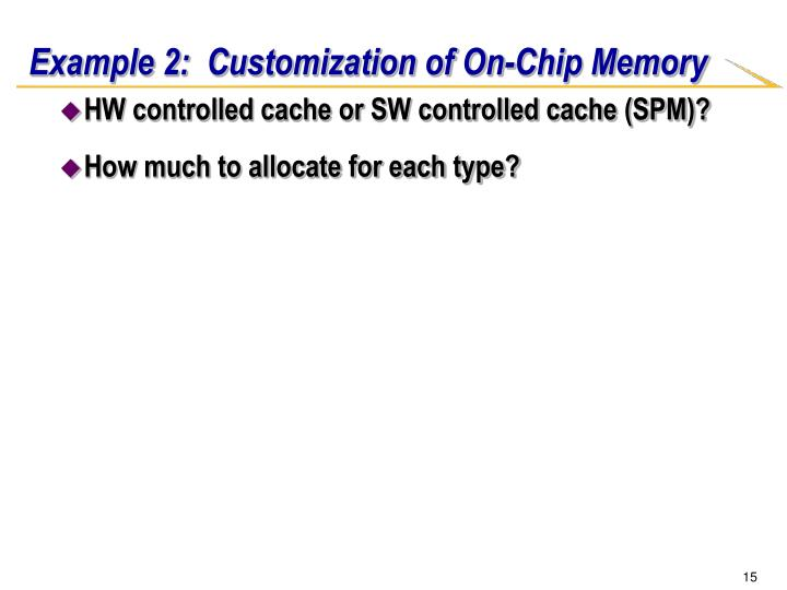 Example 2:  Customization of On-Chip Memory