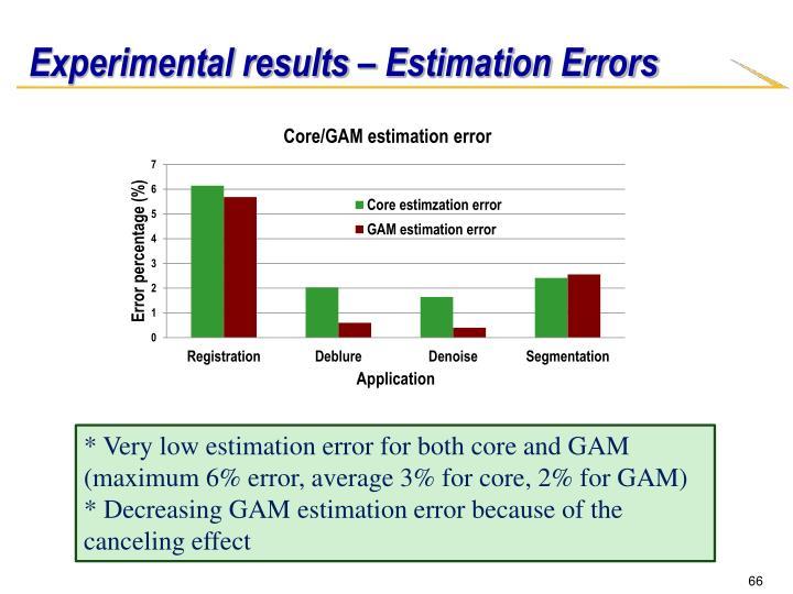 Experimental results – Estimation Errors