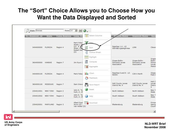 "The ""Sort"" Choice Allows you to Choose How you Want the Data Displayed and Sorted"