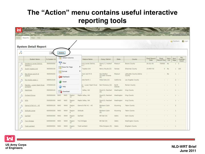 """The """"Action"""" menu contains useful interactive reporting tools"""
