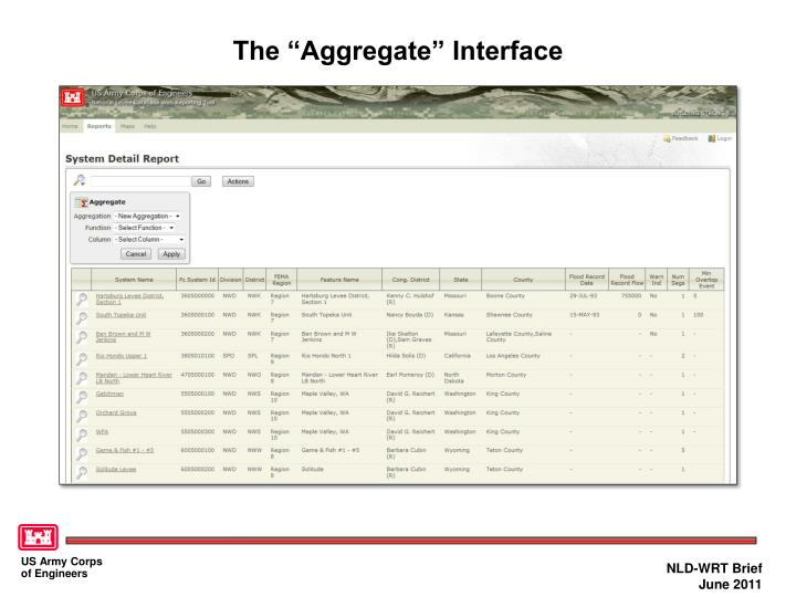 """The """"Aggregate"""" Interface"""