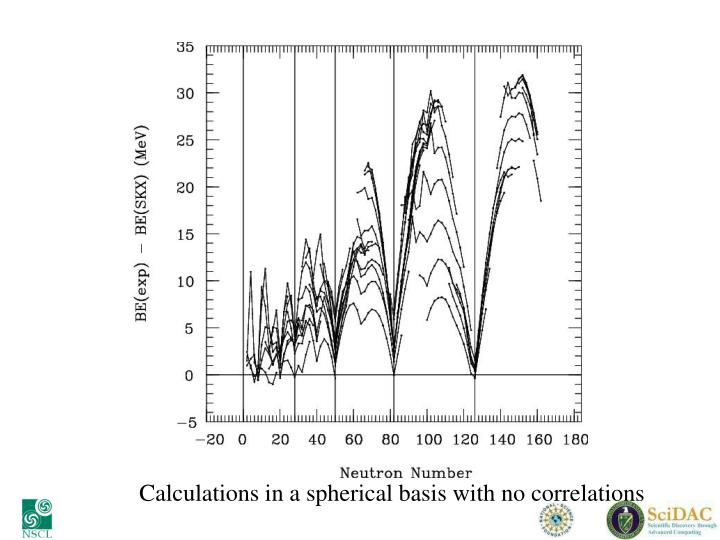 Calculations in a spherical basis with no correlations