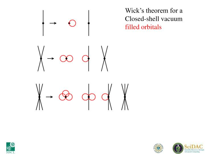 Wick's theorem for a