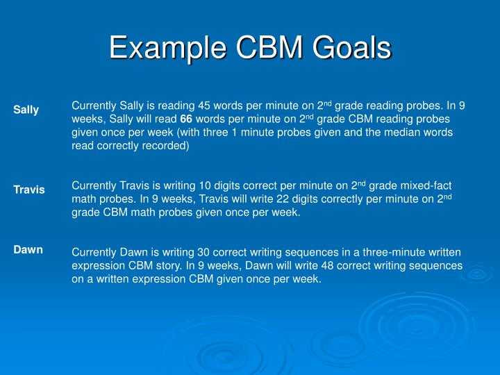 Example CBM Goals