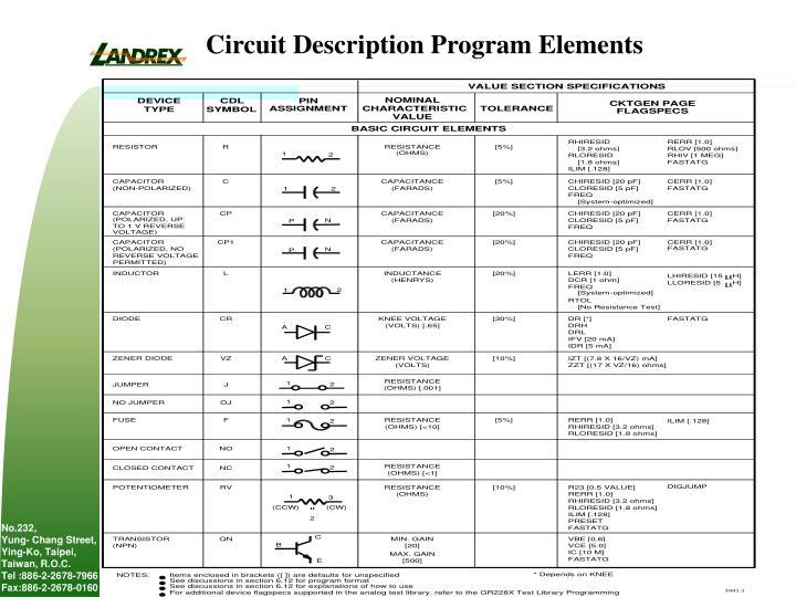 Circuit Description Program Elements