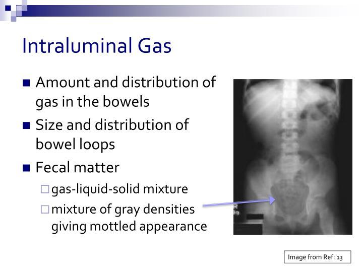 Intraluminal Gas