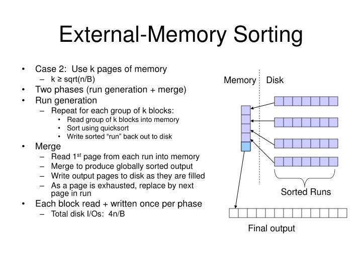External-Memory Sorting