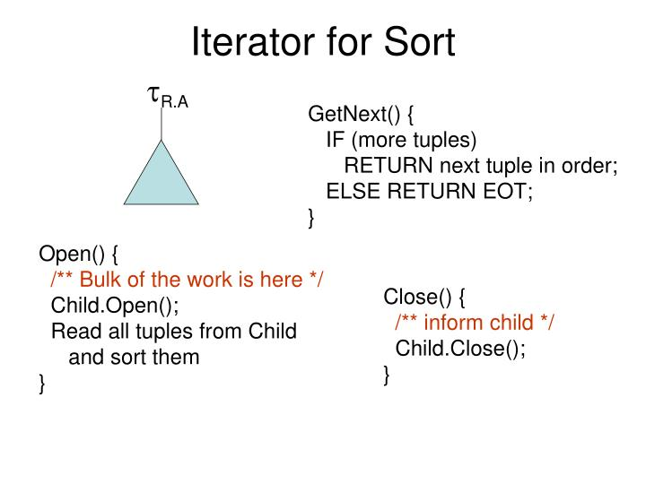 Iterator for Sort