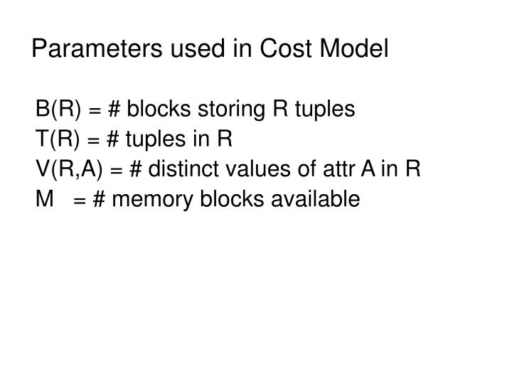 Parameters used in Cost Model