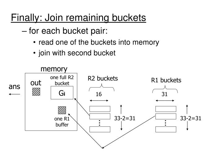 Finally: Join remaining buckets