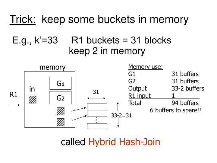 Memory use: