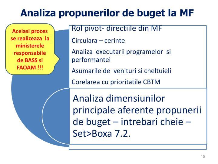 Analiza propunerilor de buget la MF