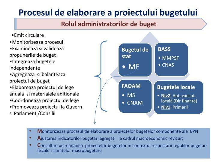 Procesul de elaborare a proiectului bugetului