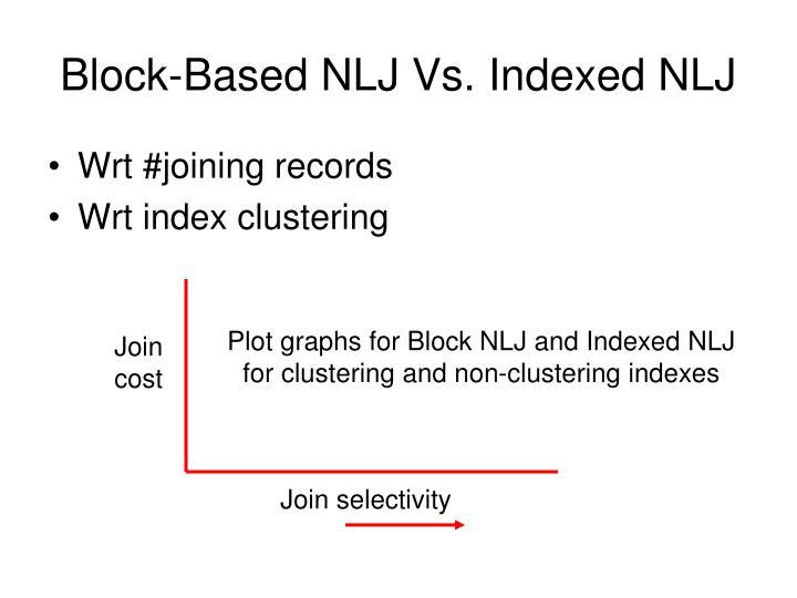 Block-Based NLJ Vs. Indexed NLJ