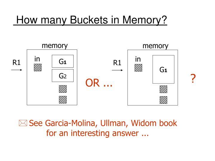 How many Buckets in Memory?