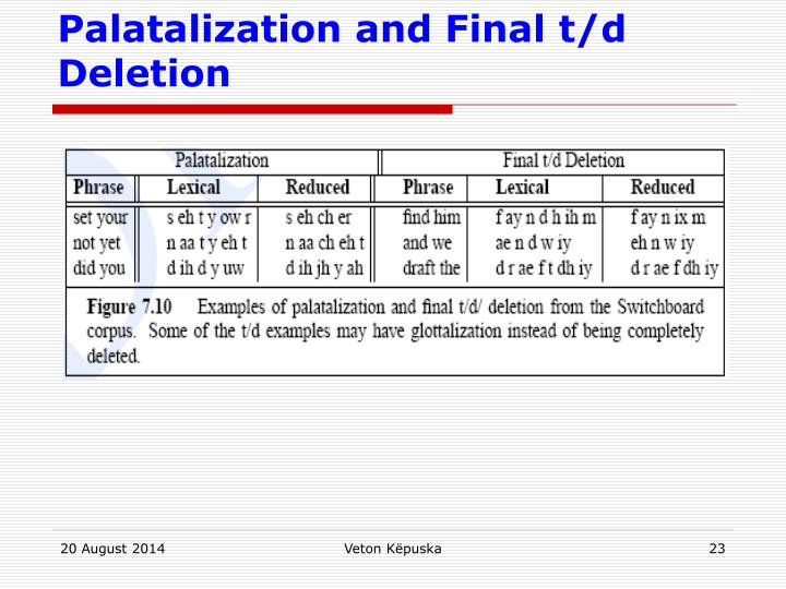 Palatalization and Final t/d Deletion