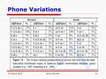 phone variations