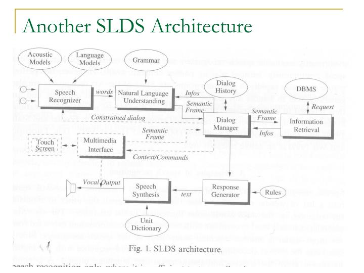 Another SLDS Architecture