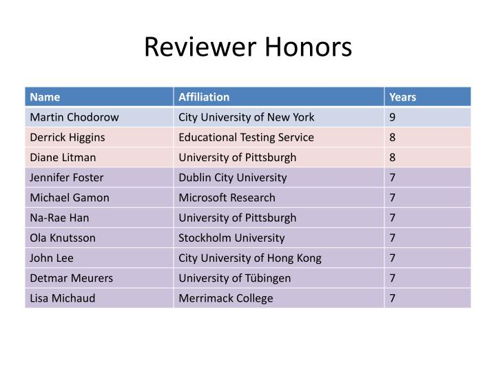 Reviewer Honors
