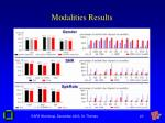 modalities results