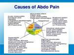causes of abdo pain
