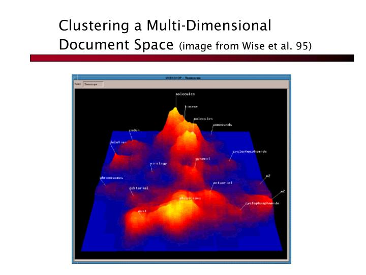 Clustering a Multi-Dimensional Document Space