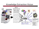 knowledge extraction vision