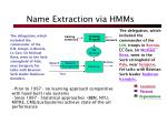 name extraction via hmms