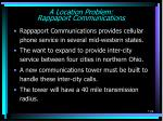 a location problem rappaport communications