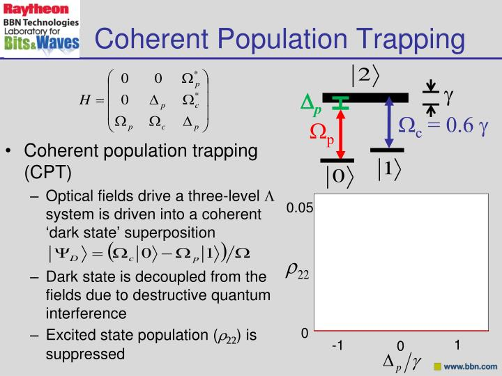 Coherent Population Trapping