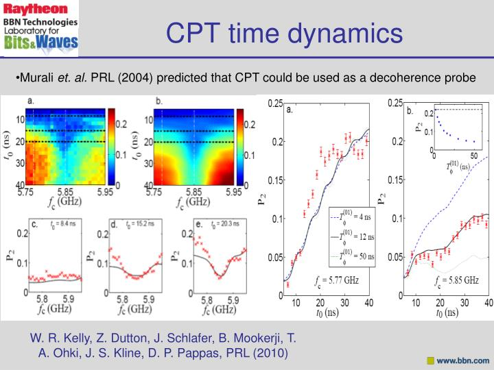 CPT time dynamics