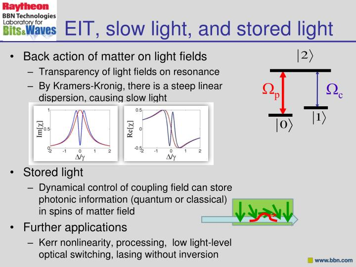 EIT, slow light, and stored light