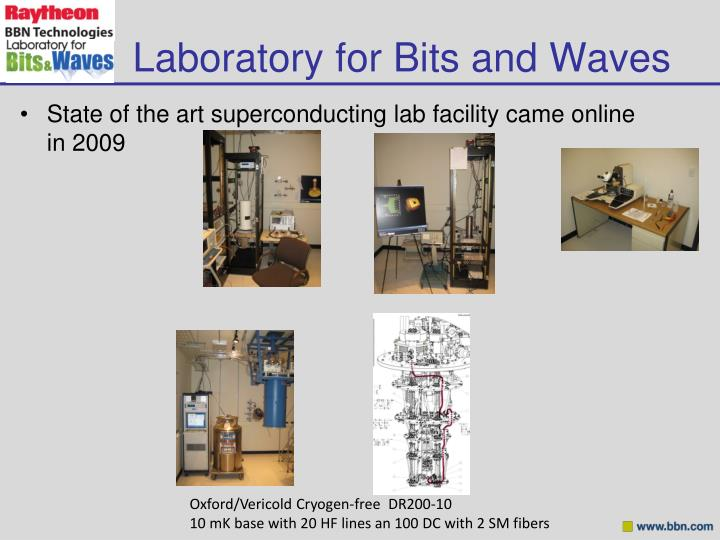 Laboratory for Bits and Waves