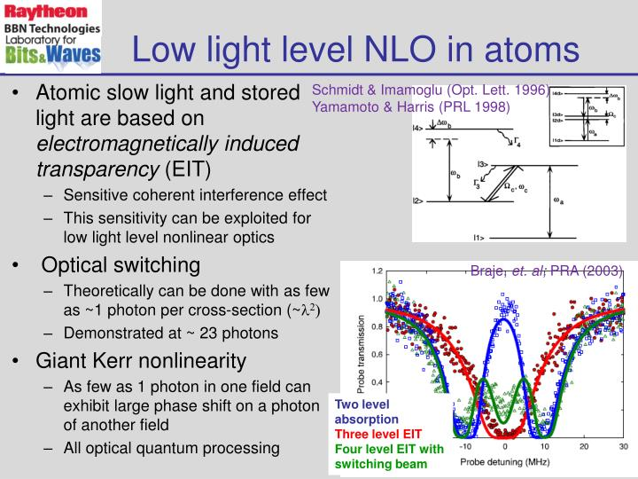 Low light level nlo in atoms