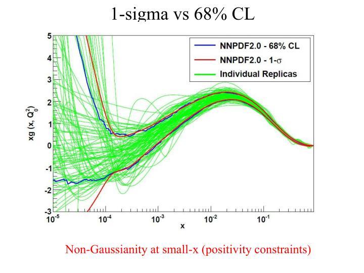 1-sigma vs 68% CL