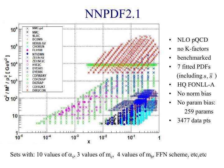 NNPDF2.1