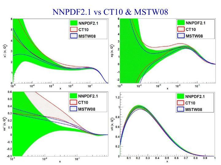 NNPDF2.1 vs CT10 & MSTW08