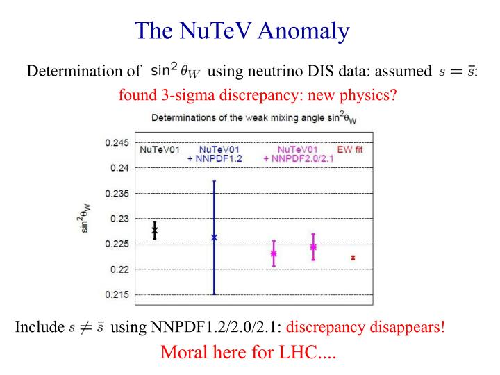 The NuTeV Anomaly