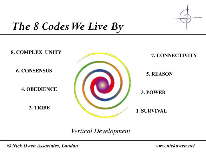 The 8 Codes We Live By