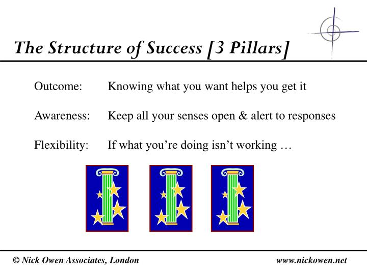 The Structure of Success [3 Pillars]