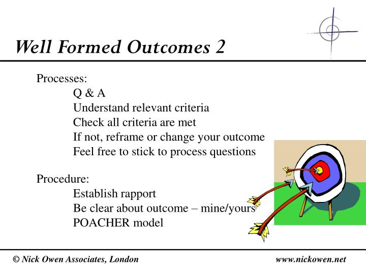 Well Formed Outcomes 2