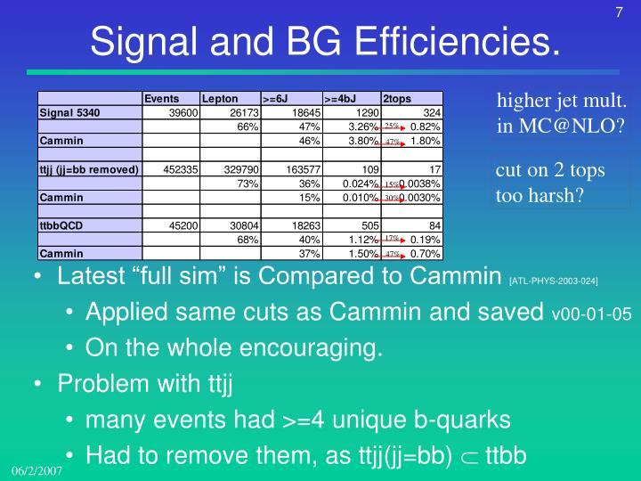 Signal and BG Efficiencies.