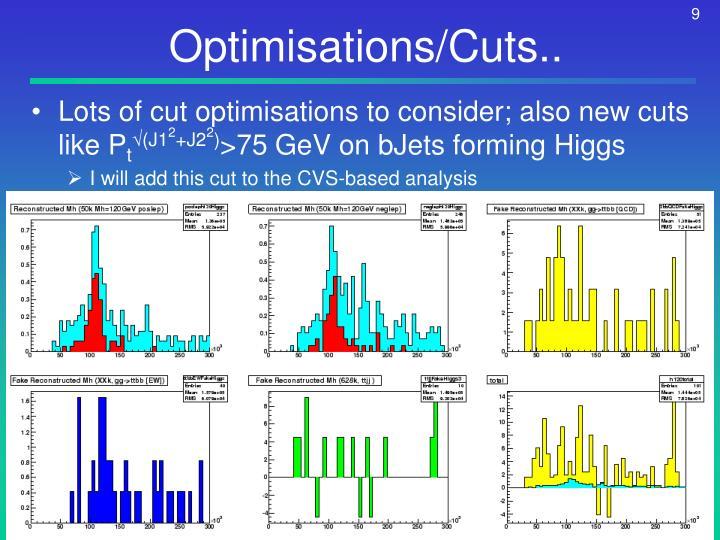 Optimisations/Cuts..